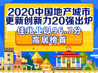 2020中国地产城市创新力20强出炉