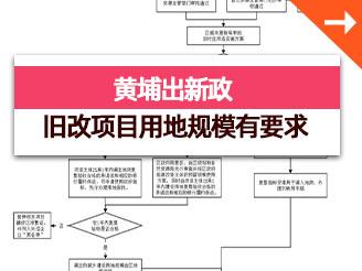 黄埔出新政:旧改项目用地规模有要求